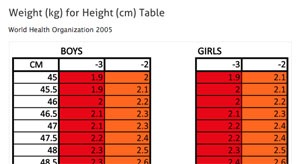 weight-height-snap